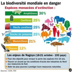 e0f1f3afd5_32905_conference_de_l_onu_sur_la_biodiversite_7001_hd